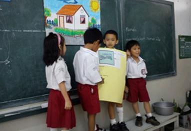 Tema Pembelajaran Tematik Pada Kurikulum 2013