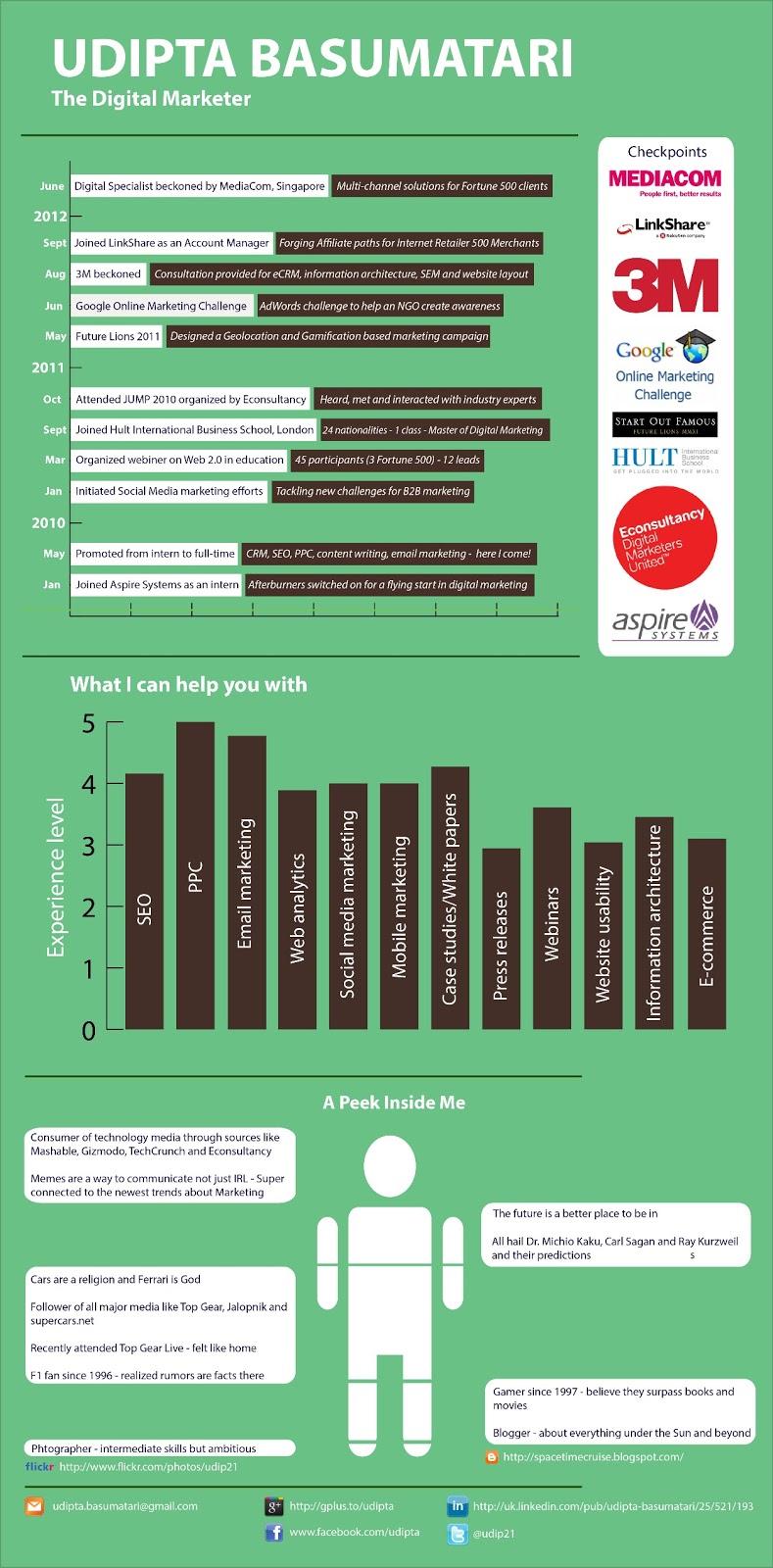 Udipta Basumatari Infographic Resume CV Curriculum vitae