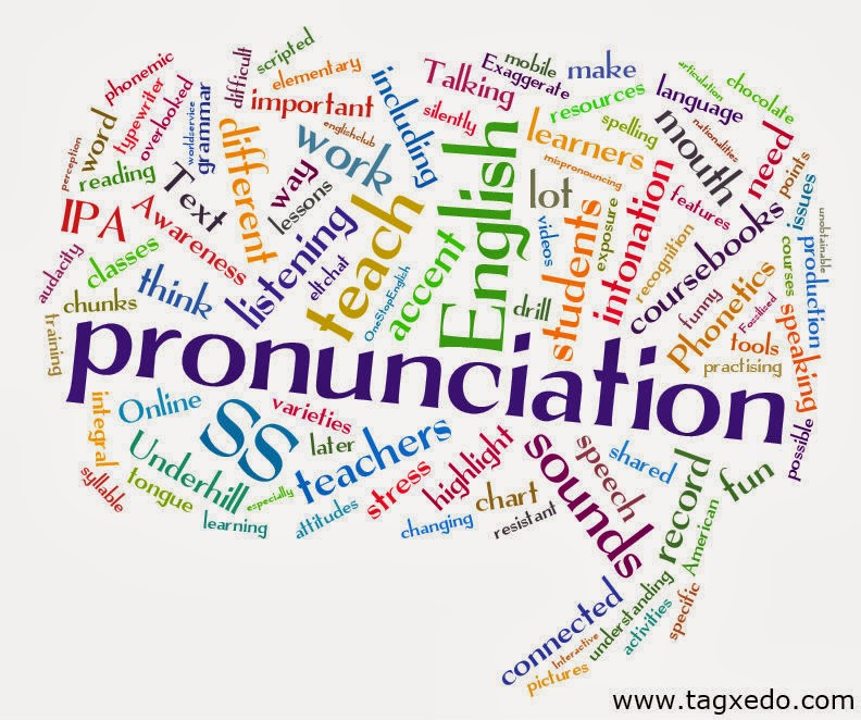 English Pronunciation Practice