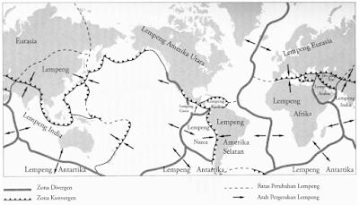 Teori Lempeng Tektonik (Tectonic Plate Theory)