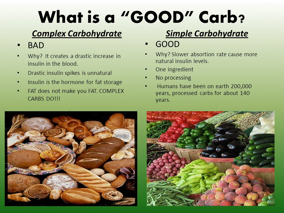 bad carbohydrate why do we need to avoid bad carbohydrate what    Good Carbs Bad Carbs