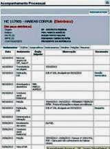 Acompanhamento Processual, Habeas Corpus Extraterritorial