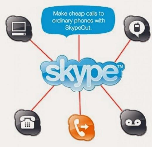 advantages and disadvantages of skype pdf