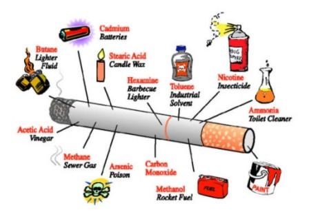 sebatang rokok dan bahaya yang ditimbulkan