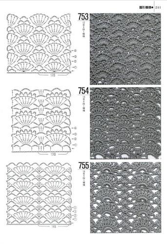 Tantissimi punti uncinetto con schema Crochet stitch with