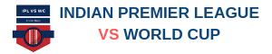 Indian Premier League 2019 & ICC World Cup 2019