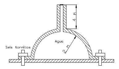 Ejercicio resuelto de Fluidos estatica ejercicio 2 figura 1