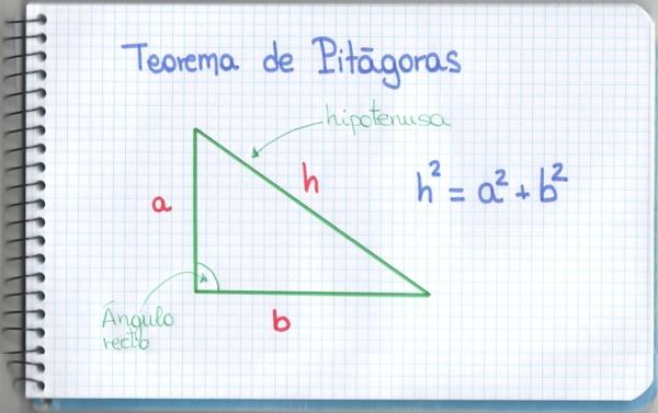 teorema de pit225goras ejercicios resueltos 171 blog del