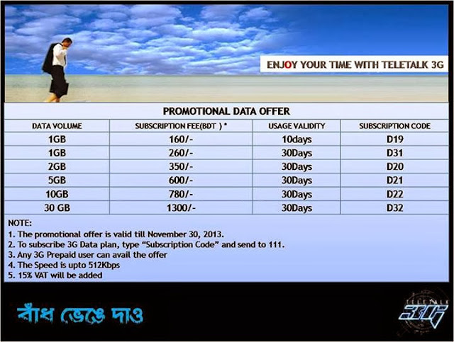 teletalk data plans Teletalk data plan and call rate with new offer info 11 how to buy teletalk sim and all others activation code 12 and many more from bdteletalk.