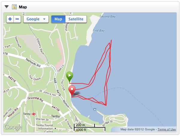 Swimbikerun Race Report Ironman Wales Tenby