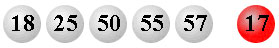 USA Powerball Results 11-27-2013