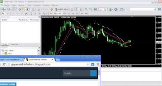 Memulai bisnis online dengan mengenal forex trading