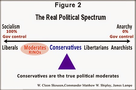 political comparison of realism and liberalism We from udayana university will explain you about the major theories of international relations, the realism and the liberalism, check this out.