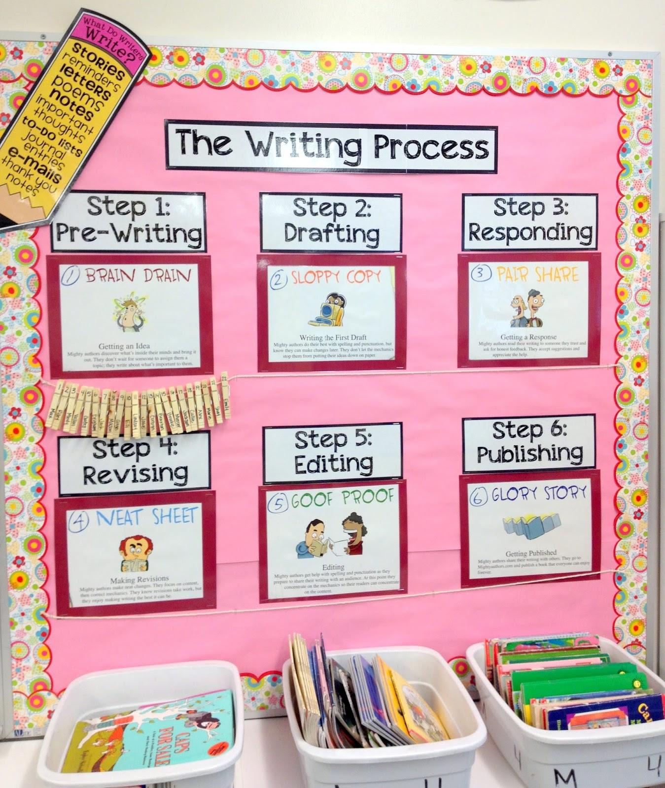 creative writing ideas for the classroom