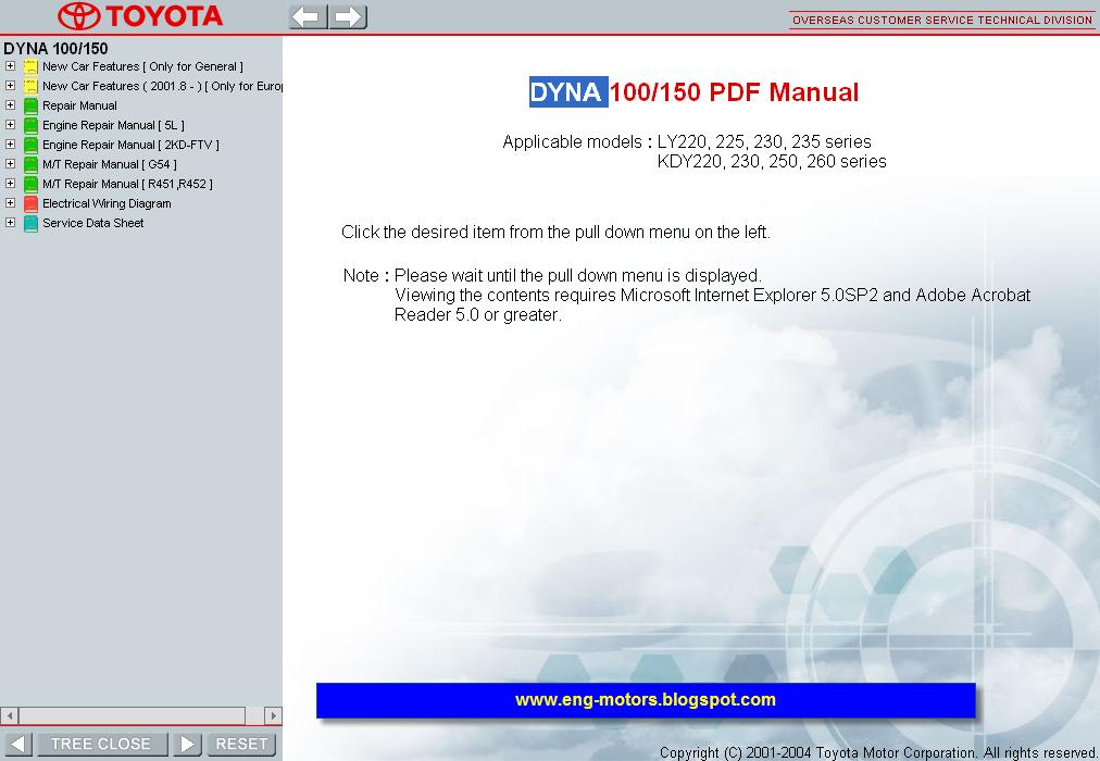 Toyota Dyna 100150 Service Manual additionally Toyota dyna 100150 service manual moreover  on toyota dyna 100150 service manual