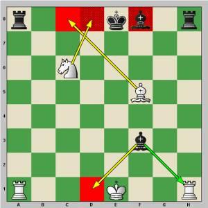 Illustration des coups interdits aux échecs