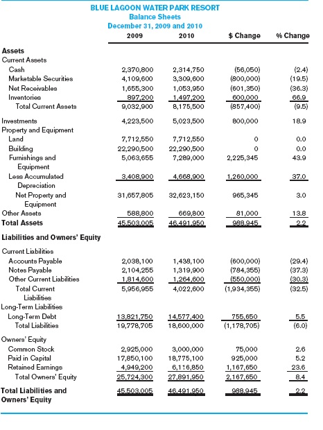 11 content of statement of financial position balance sheet