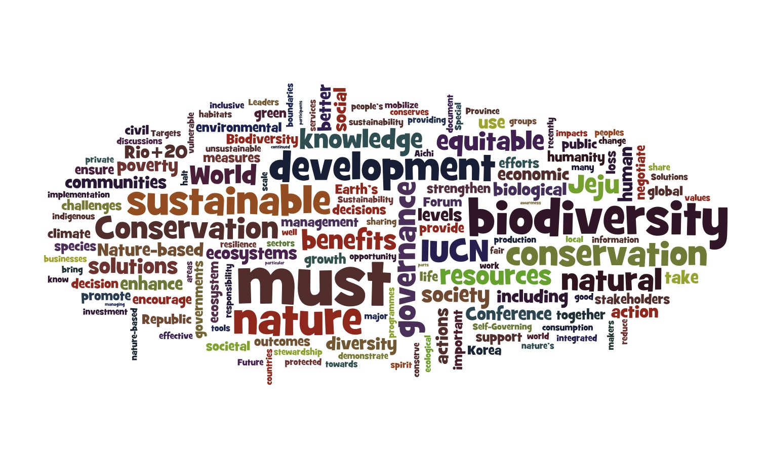 the importance of biodiversity for the existence of life on earth Given its importance to human welfare, the maintenance of ecosystem  functioning should be included  billion year history of life on earth on local and  regional.