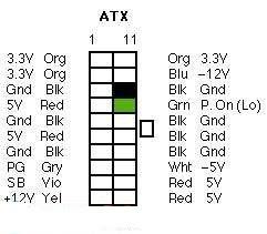 blogg info  como ligar a fonte atx sem placa m u00e3e