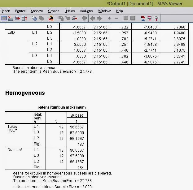 rancang acak lengkap Title: powerpoint presentation author: mr iyan last modified by: hari created date: 10/9/2000 2:46:47 am document presentation format: on-screen show – a free powerpoint ppt presentation.