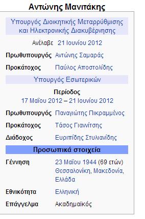 Θα πρέπει να βγει ο Μανιτάκης να μας απαντήσει αν είναι Εβραίος Σιωνιστής και να μας πει γιατί η σελίδα της wikipedia το έσβησε αμέσως