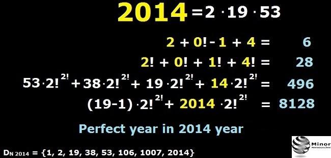 Rok 2014 zapisany w sumie wykazując liczbę doskonała