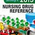 [Mới] Mosby Tham khảo Thuốc dành cho Điều dưỡng 2015