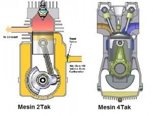 Cara Kerja Mesin 2 Tak Dan 4 Tak