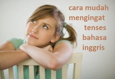 cara mudah mengingat tenses bahasa inggris