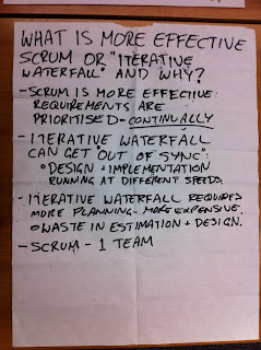 Notes regarding Scrum vs Iterative Waterfall