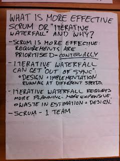 Notes regarding Scrum vs Iterative Waterfall