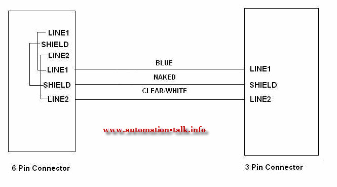 SST%2Bcard%2Bconnection%2Bto%2Bthe%2BDH%252B allen bradley sst card connection to dh network ~ automation talk,Sst Wiring Diagram