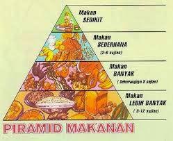 Contoh Karangan Bahasa Melayu BM PT3