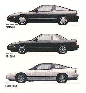 Nissan 240SX S13, rynek amerykański, czym się różni 200SX od 240SX, coupe, fastback, wersje, sportowe samochody z napędem na tył