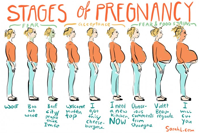 Something i ve been thinking about over the expanse of this pregnancy
