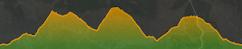 Track (25k)