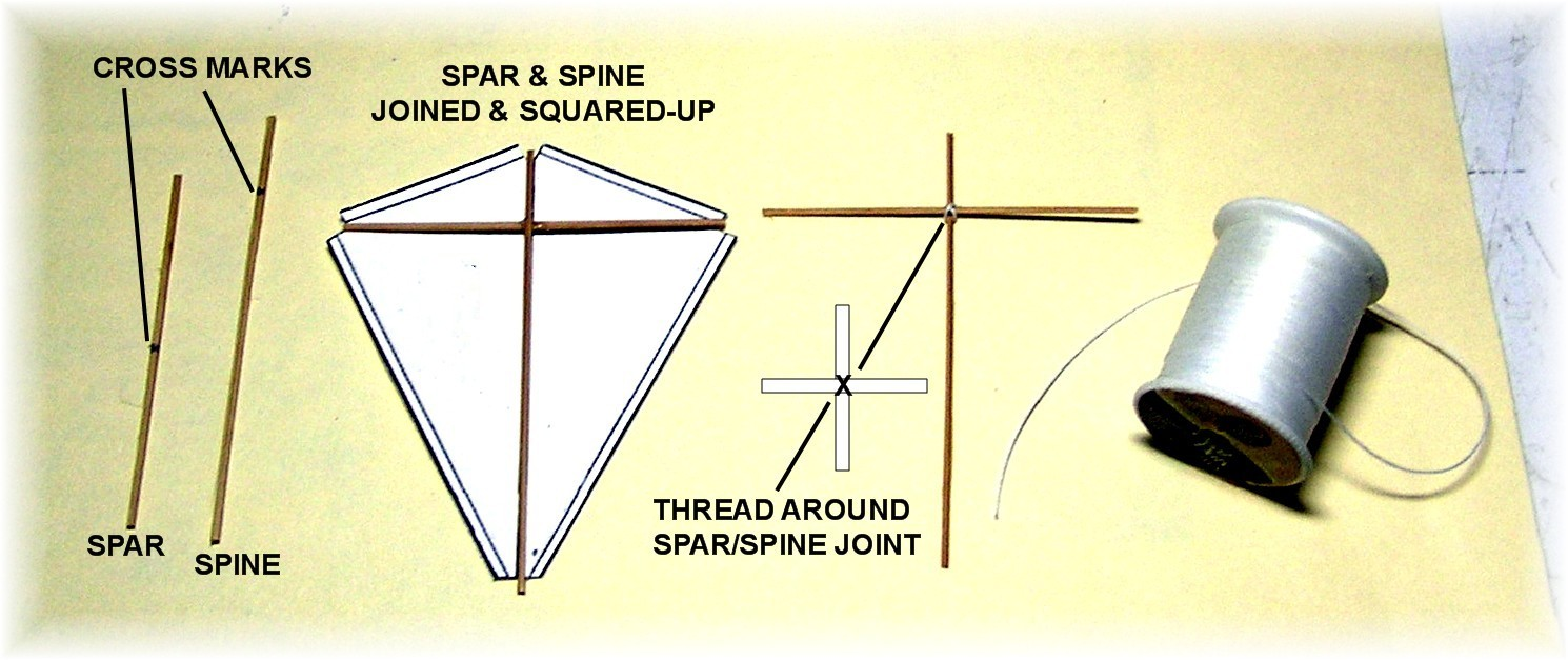 Dyi Dollhouse Miniatures Go Fly A Kite Diagram Using The As Guide Mark Spine Where It Touches Bottom Of Glue End Length Thread To Side