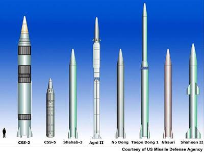 Imagens de mísseis para comparação