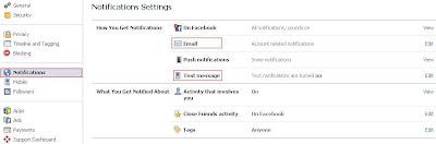 Cara berhenti langganan sms pemberitahuan dari Facebook - exnim.com