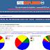 Melihat External Link atau Backlink Web Orang Lain
