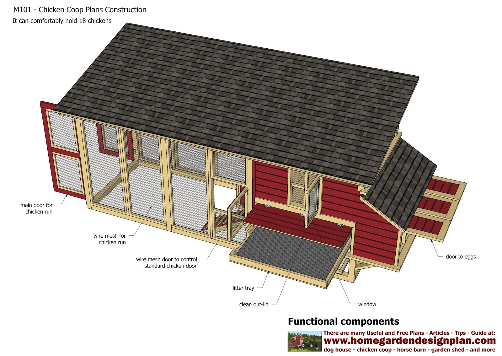 Complete building a chicken coop plans pdf abiel storage for Complete set of house plans pdf
