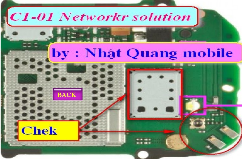 C1-01 NETWORK SOLUTION