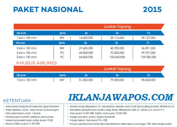 Pasang Iklan Jawa Pos Display Paket Nasional 2015