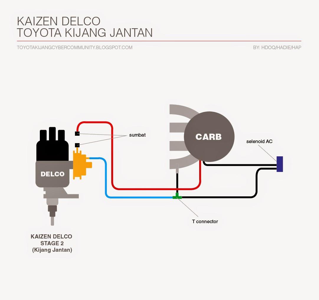 Wiring Diagram Toyota Kijang 5k : Wiring diagram toyota kijang k gallery