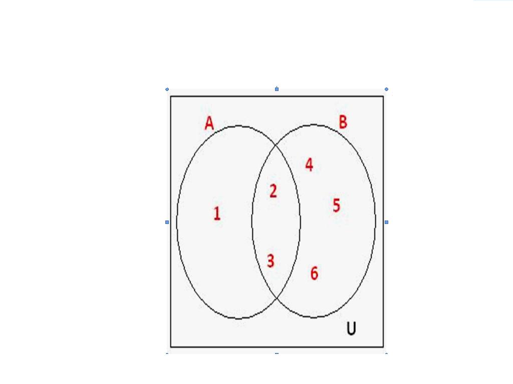Vestibularmatematica3d lista de conjuntos conceito e operaes 3 com base no exerccio anterior enumere os conjuntos ccuart Images