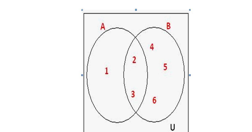Vestibularmatematica3d lista de conjuntos conceito e operaes vestibularmatematica3d lista de conjuntos conceito e operaes gabarito ccuart Images