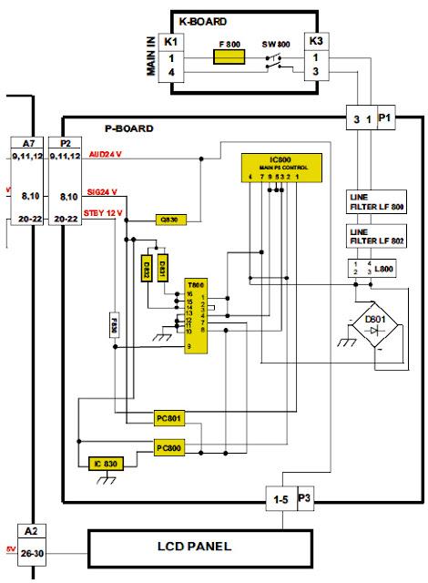 Hình 30 - Khối nguồn cung cấp điện áp 24V và 12V cho máy.