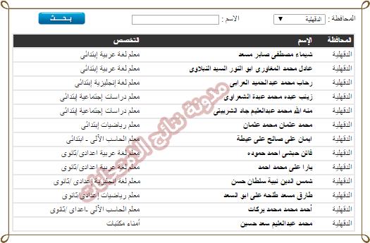 نتيجة مسابقة وزارة التربيه التعليم بمحافظة الدقهليه والقليوبيه والشرقيه -2015
