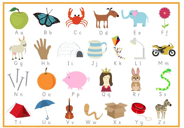 Inglés para niños: ALPHABET