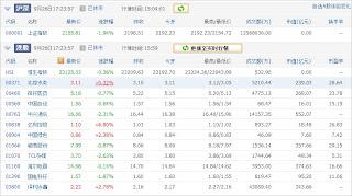 中国株コバンザメ投資ウォッチ銘柄watch20130926